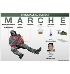 SECOURISME AU COMBAT SC1 (format A2)