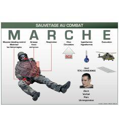 SECOURISME AU COMBAT SC1 (FORMAT A1)